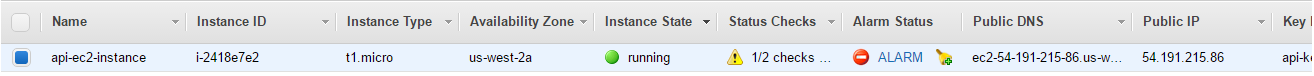 Alert on EC2 instance status check