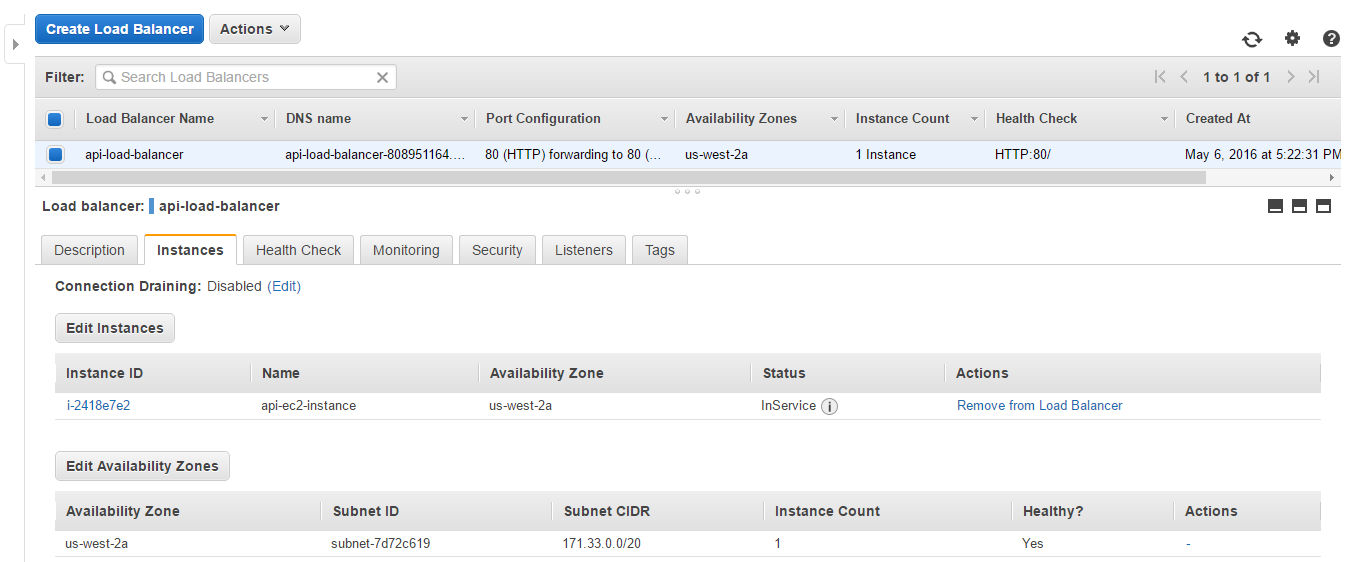 The load balancer with EC2 instance